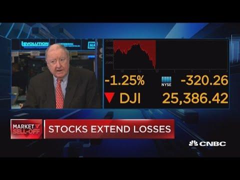 Market drop about Italy, not Mnuchin, says Art Cashin