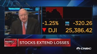 Market drop about Italy, not Mnuchin, says Art Cashin