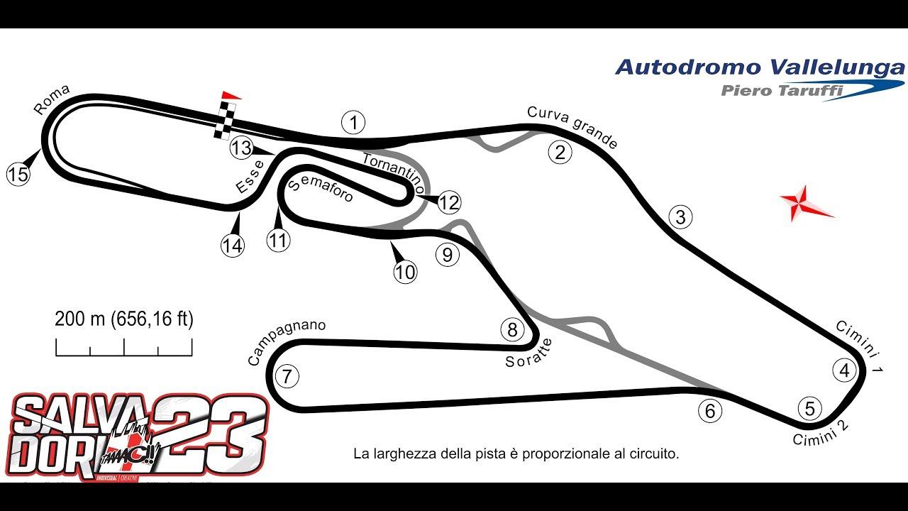 Circuito Vallelunga : Vallelunga la guida definitiva per moto youtube