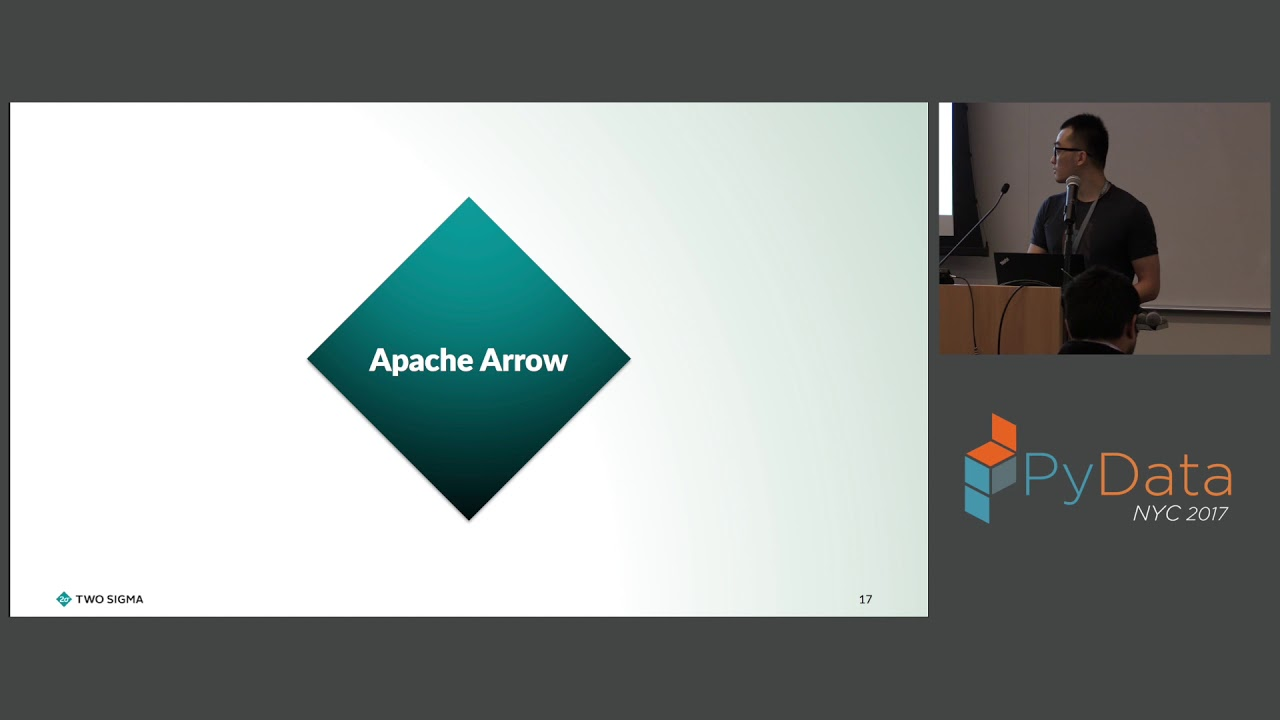 Image from Improving Pandas and PySpark performance and interoperability with Apache Arrow