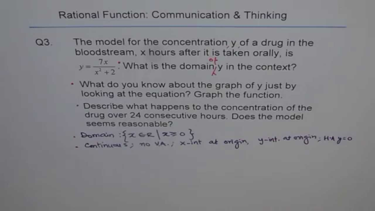 Rational Function Concentration of Drug in Blood C3 - YouTube