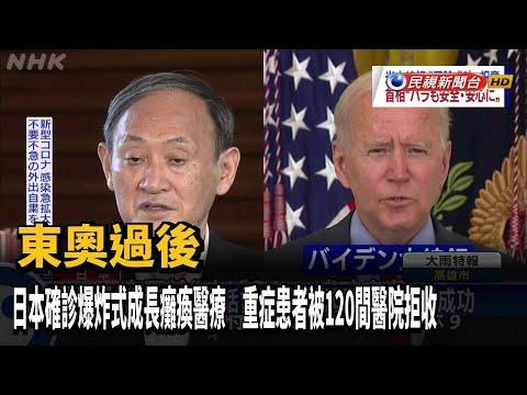 日本確診爆炸式成長 拜登稱讚東奧成功-民視新聞