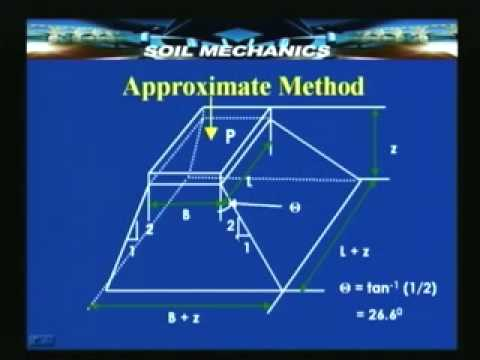 Lecture - 29 Soil Mechanics