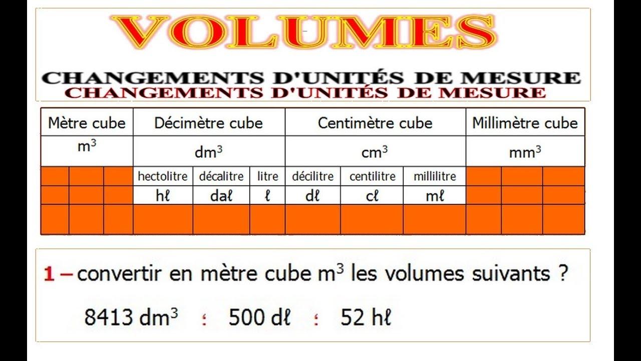 Maths 5ème - Volumes convertir d'unités de mesure Exercice 3 - YouTube