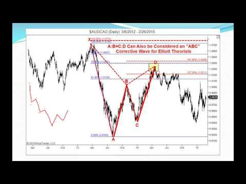 forex Webinars Archives - 10prof forex Tols