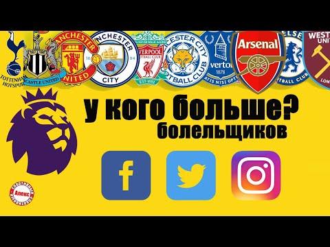 У какого английского клуба больше подписчиков? Арсенал, Челси, МЮ или Ливерпуль?