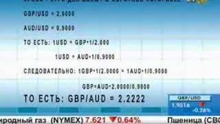 Кросс-курсы валют на рынке Форекс