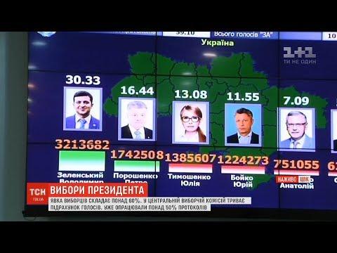 Результати голосування: 70%