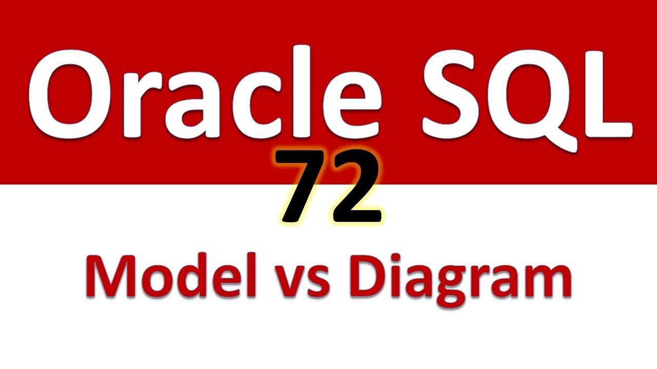 oracle sql developer tutorial for beginners 72 er model vs er diagram