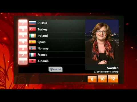 Lynda Woodruff announcing Swedish votes at Eurovision 2012