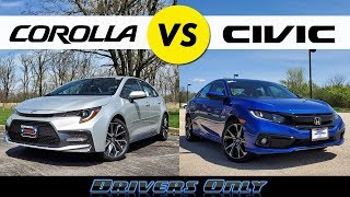 2020 Honda Civic vs 2020 Toyota Corolla