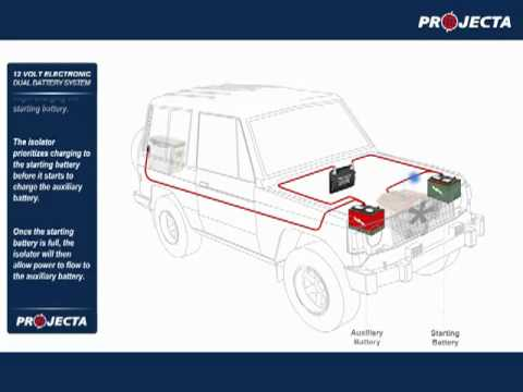 hqdefault dual battery systems autos & 4wd youtube dual car battery wiring diagram at reclaimingppi.co