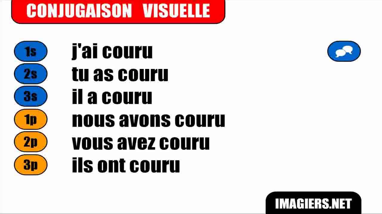Conjugaison Indicatif Passe Compose Verbe Courir Youtube