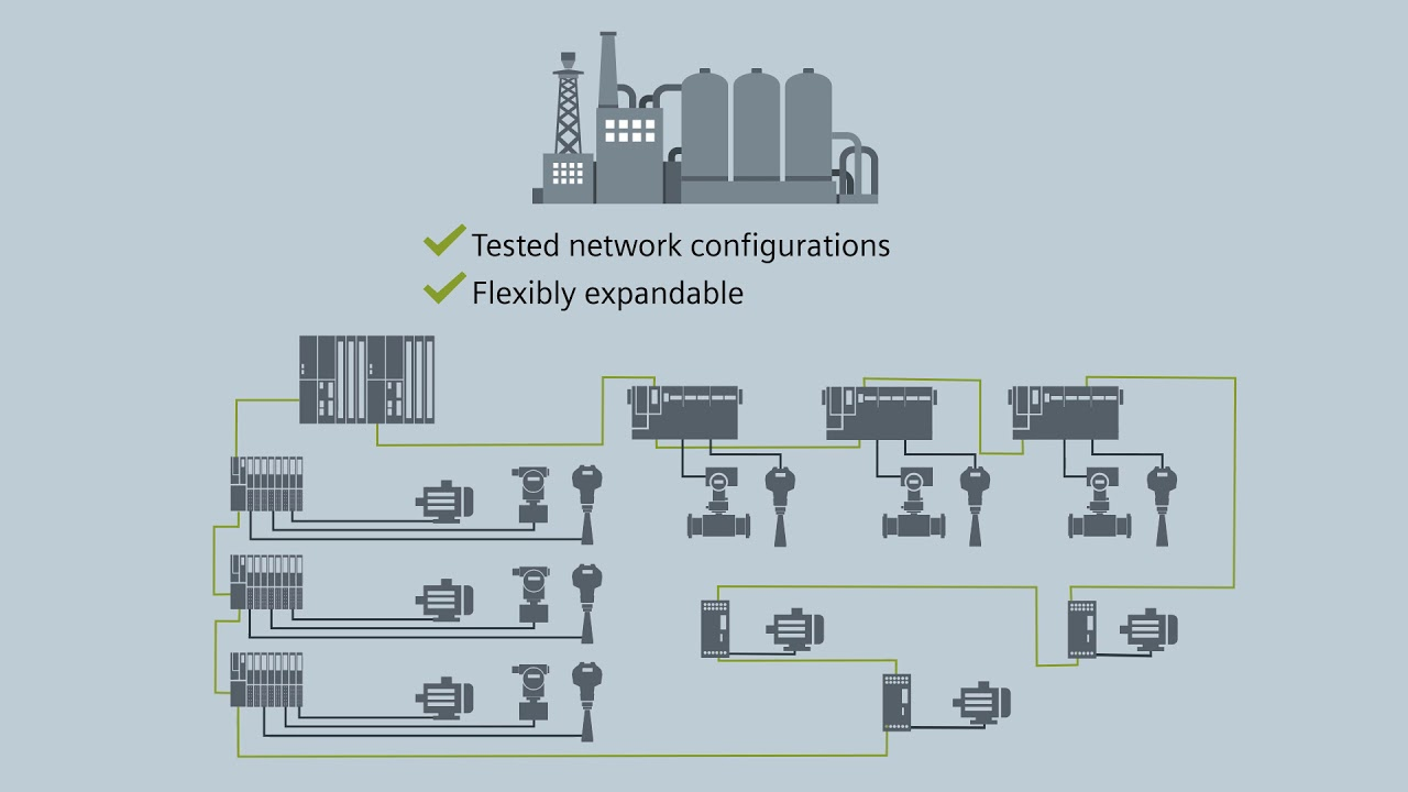 plant engineering and expansion with siemens profinet @ pa Profinet Cable plant engineering and expansion with siemens profinet @ pa blueprints