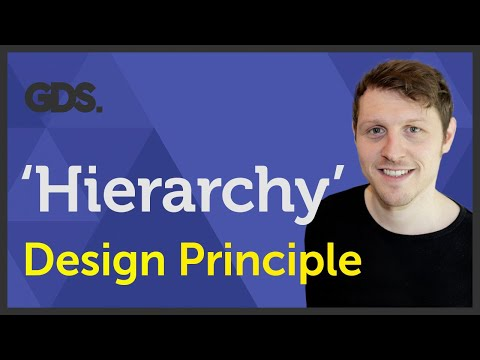 'Hierarchy' Design principle of Graphic Design Ep10/45 [Beginners guide to Graphic Design]