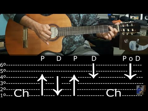 Como Tocar Zamba (Rasguido) - Tutorial Guitarra