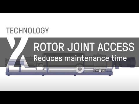 Einfacher Zugang zum rotorseitigen Gelenk – Rotor Joint Access