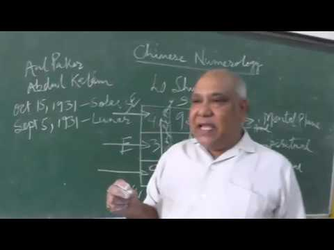 #DR. MANOJ  KUMAR  MAANASVI  Numerology Class