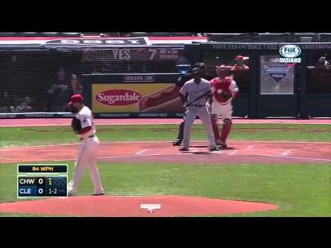 Cleveland Indians Pump Up 2015