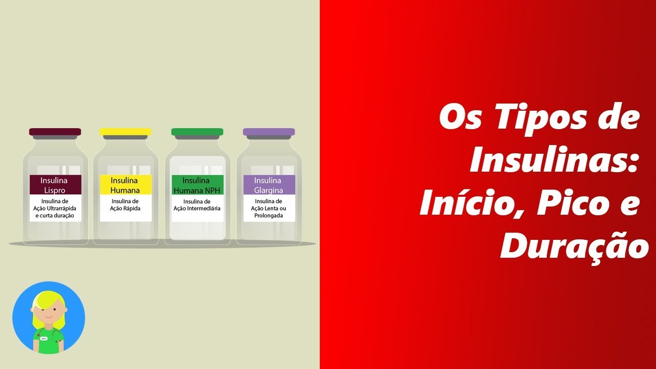 Armario Limpieza ~ Os Tipos de Insulinas Início, Pico e Duraç u00e3o YouTube