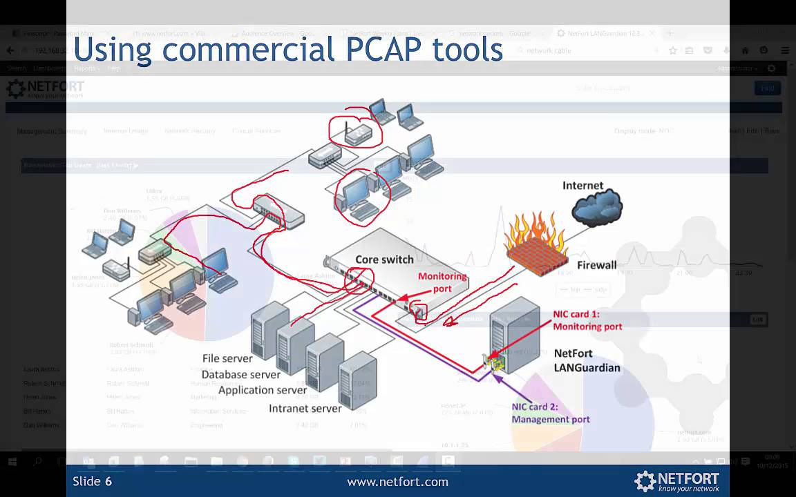 What is Packet Capture?
