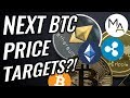 Alts Get Rekt As Bitcoin Continues To Climb Above $6,000 | Next Crypto Price Targets?
