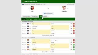 Ренн Севилья Прогноз и обзор матч на футбол 08 декабря 2020 Лига чемпионов Тур 6