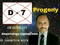D7 Saptamansh chart in Vedic Astrology by Dr Dharmesh M Mehta