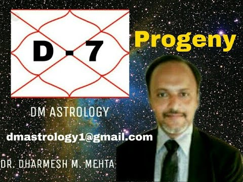 D-7 Saptamansh chart in Vedic Astrology by Dr Dharmesh M Mehta