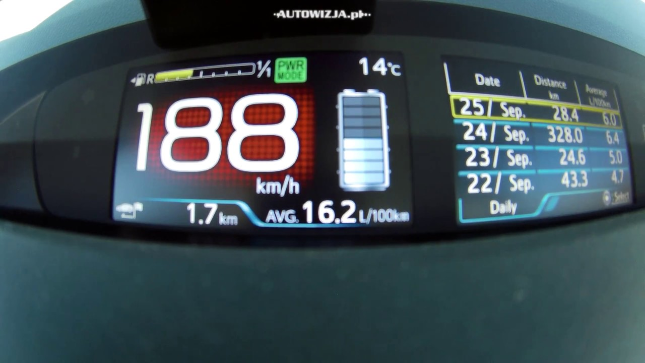 Toyota Prius 2016 acceleration 0-100 km/h, 0-189 km/h, top speed ...