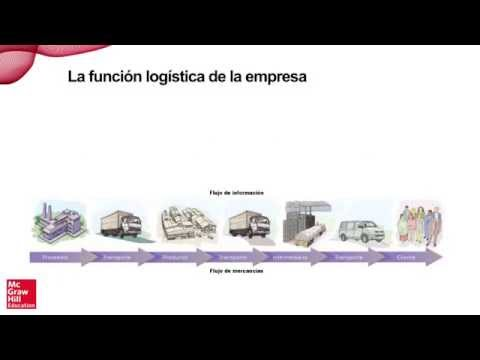 Gestión de compras. Proyecto McGraw-Hill Education EAN 9788448193607