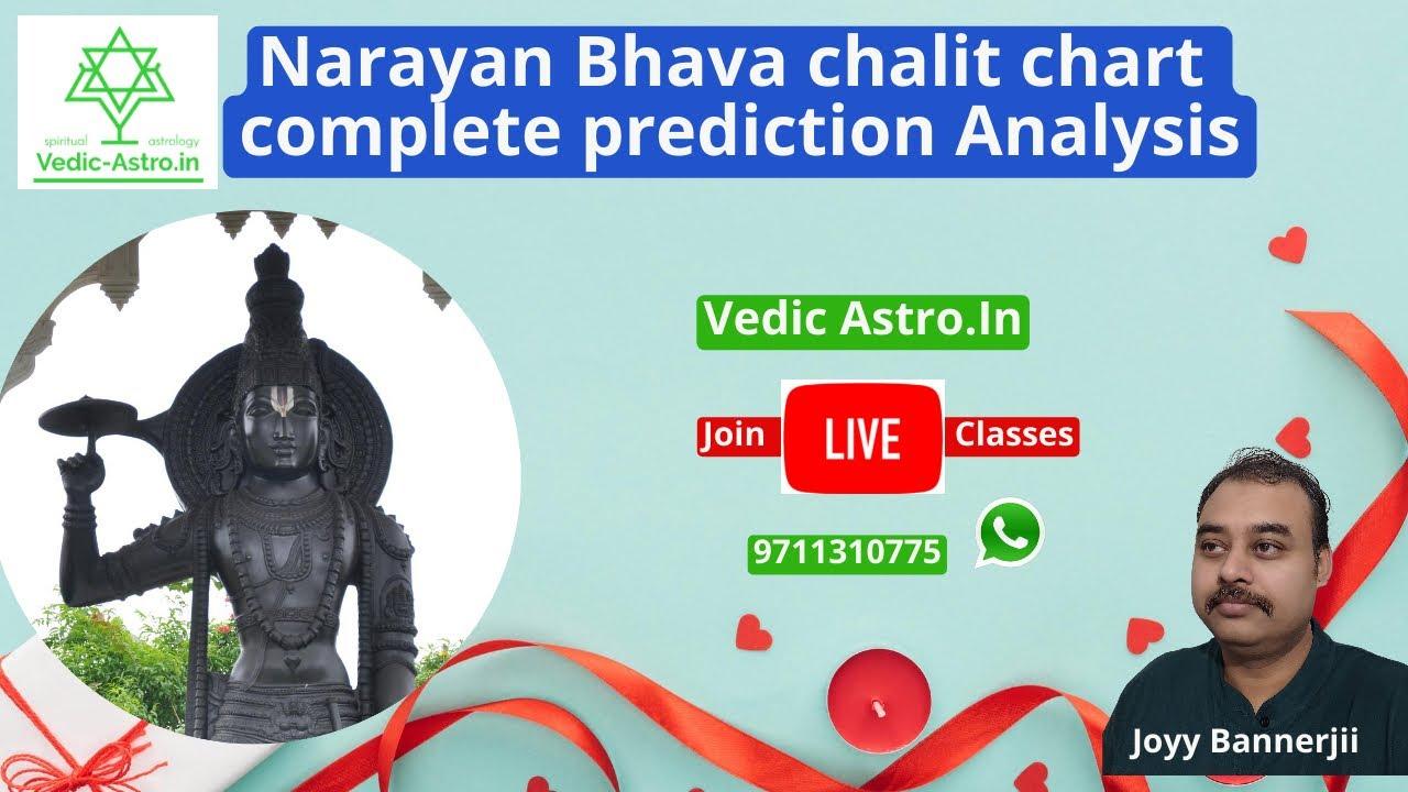 Birth Chart Vs Nirayana Bhava Chalit Chart Complete Prediction
