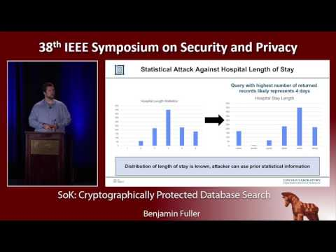 SoK: Cryptographically Protected Database Search