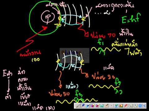06.แบบจำลองอะตอมของโบร์