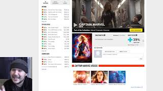 Captain Marvel Audience Score WORST for MCU EVER??!