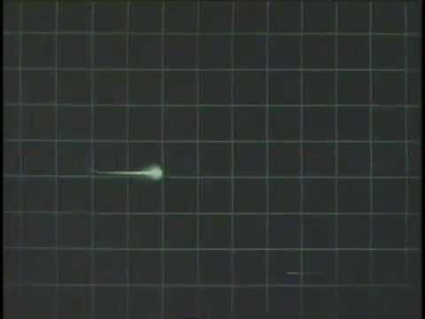 Resurrection 1980 TV Spot