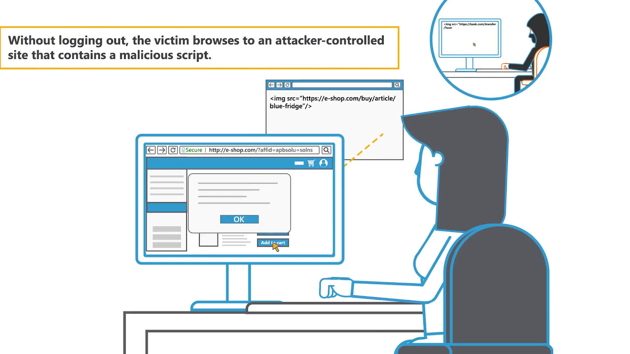 Coders Conquer Security: Share & Learn Series - Cross-Site Request