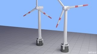 Sort of windpower - Blender Cycles Render - Zeitfreund