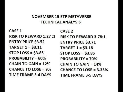 ETP METAVERSE November 15 Technical Analysis, Shorting Potential 12 14% Gain, Target $$3 18 to $3 11
