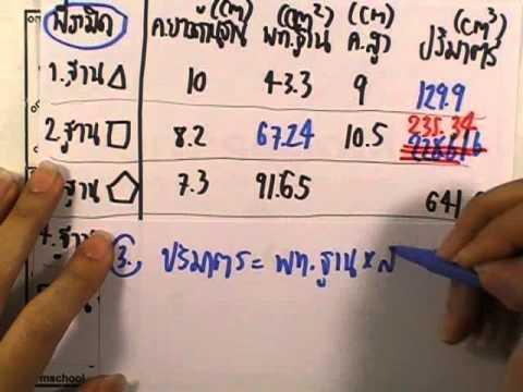 เลขกระทรวง พื้นฐาน ม.3 เล่ม1 : แบบฝึกหัด1.3ก ข้อ01