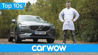 How to test drive a car like a pro | Top 10s