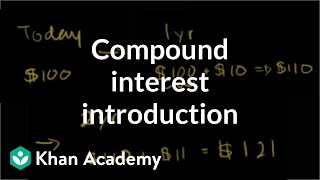 Introduction to compound interest