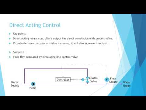 Understanding Process Control System 3 : Direct & Reverse Acting