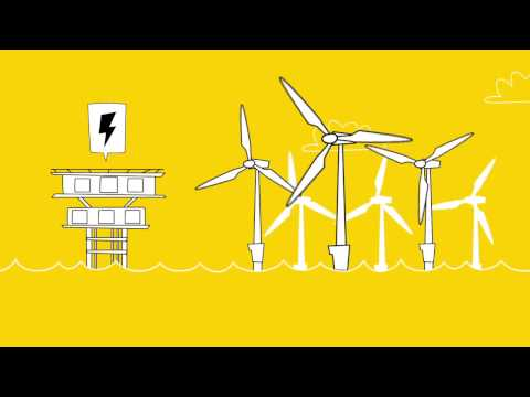 How to get the most energy out of offshore wind farms