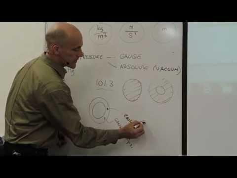 Fluid Statics: Examples
