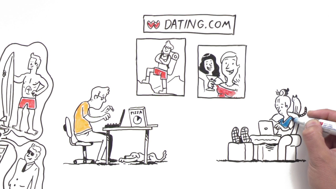 Ariely online dating