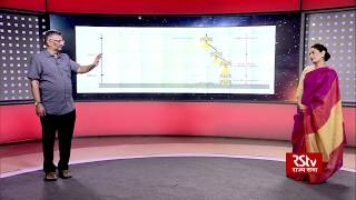 Chandrayaan- 2 | 15 Minutes of Terror