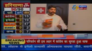 ETV Haryana Live  ETV Live Streaming Haryana, ETV Haryana TV Channel Online   News18 com 2