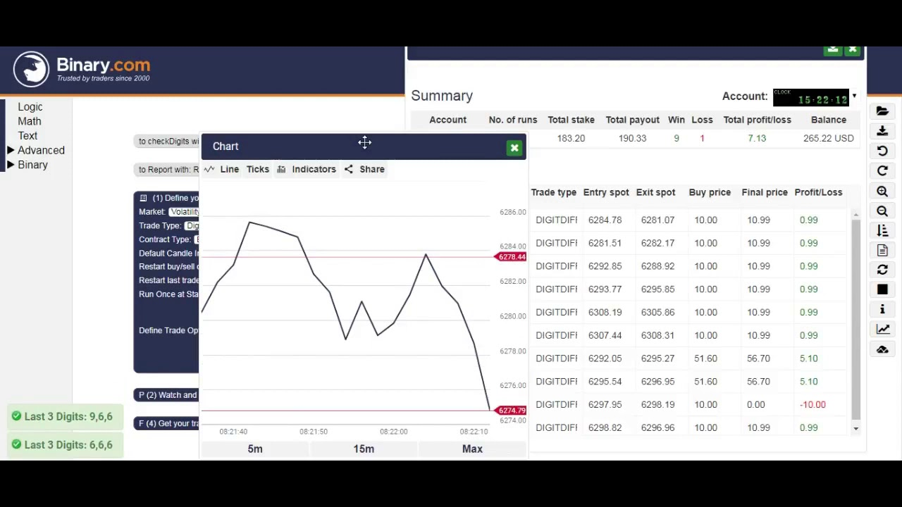 Youtube honest binary options automatic