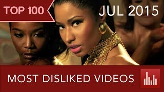 Top 100 Most Disliked Videos on YouTube (Jul. 2015)